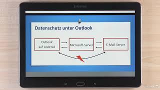 Outlook für Android – Datenschutz