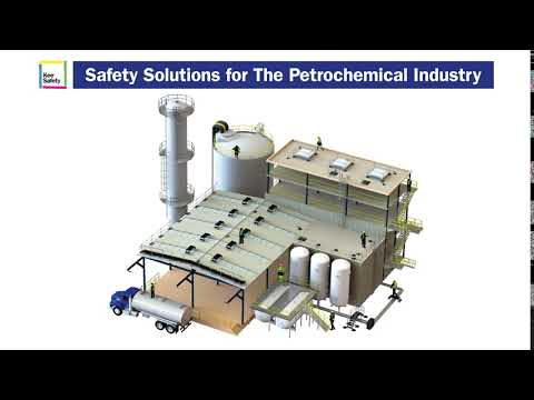 Safety Solutions for the Petrochemical Industry Icon