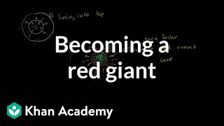 Becoming a Red Giant