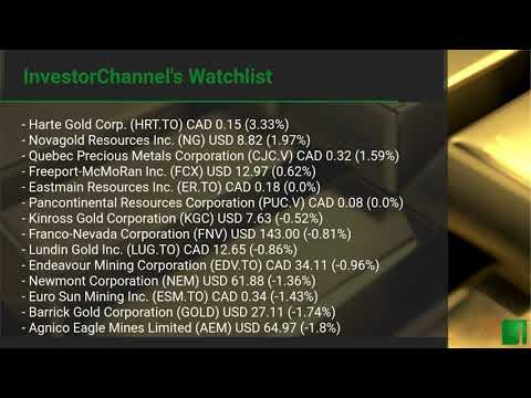 InvestorChannel's Gold Watchlist Update for Friday, July 1 ... Thumbnail