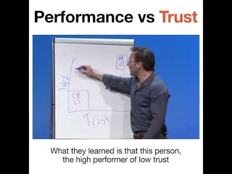 Performance vs. Trust
