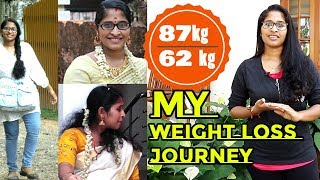 My weight loss journey | 87 to 62kg
