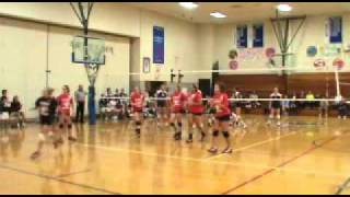 preview picture of video 'Meadville vs. McDowell Girls Volleyball (2 of 2)'