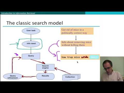 18 1 introduction to information retrieval stanford nlp