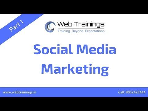 Social Media Marketing Tutorials for Beginners - Basics of Social ...
