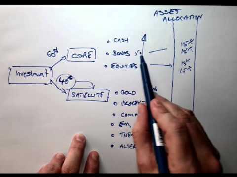 Paleidimo akcijų pasirinkimo ycombinator