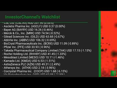 InvestorChannel's Covid-19 Watchlist Update for Tuesday, February, 23, 2021, 16:00 EST