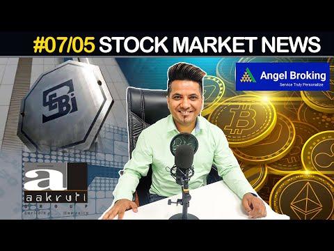 Bitcoin gold chart tradingview