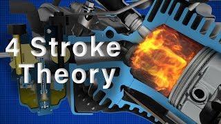 4 Stroke Engine Theory   Briggs & Stratton