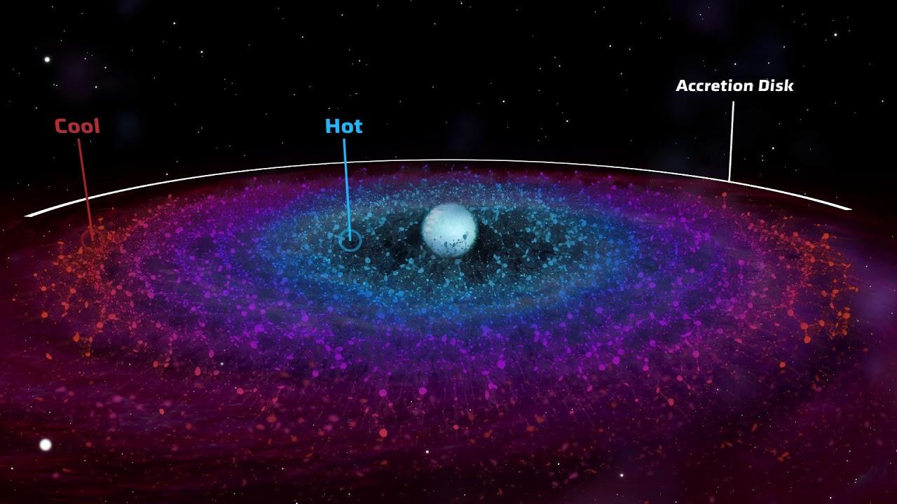 Астрономы обнаружили уникальную «неправильную» нейтронную звезду