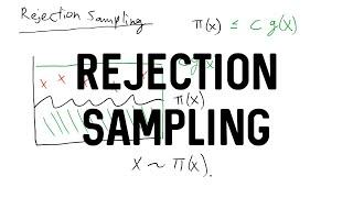 Rejection Sampling + R Demo