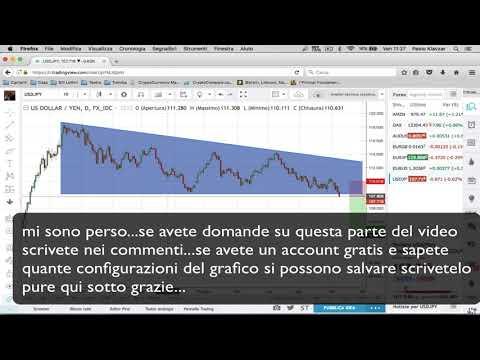 segnali opzioni binarie scadenza giornaliera strategia di trading su audcad