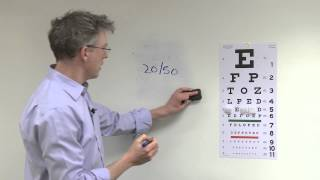 How to Check Your Patient's Visual Acuity