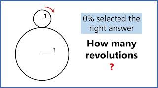 Circle Rotation Paradox
