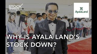 AYALA LAND'S STOCK DROPS MASSIVELY