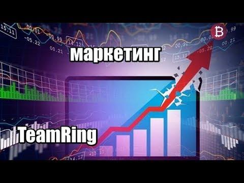 Маркетинг TeamRing