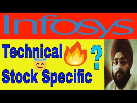 mp4 Investing com Infosys Chart, download Investing com Infosys Chart video klip Investing com Infosys Chart