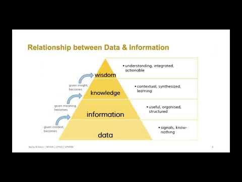 Data Analysis Part I CPHQ Prep - YouTube