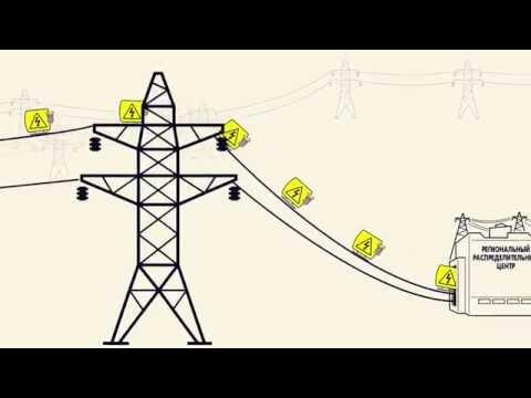 Что нужно знать об электроэнергетике