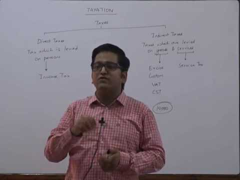 Income Tax Basic Introductory Class AY 2017-18 by CA Raj K ...
