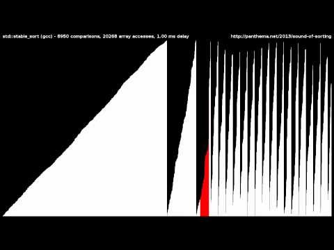 This Is What Popular Sorting Algorithms Sound Like