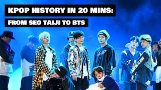 KPOP HISTORY in 20mins | From SeoTaiji to BTS