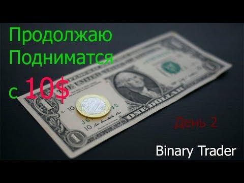 Forex налоги на украине