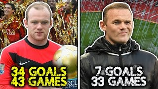 10 Footballers Who Dramatically Declined!