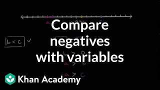 Comparing Negatives With Variables