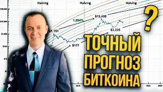 Известен новый Максимум цены Биткоина   Дата Туземун