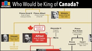 Who Would Be King of Canada? (if it had started out with an independent monarchy)