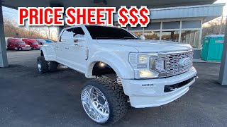 The Reason my 2020 Limited F450 Cost Me $150,000 (I daily drive it!!)