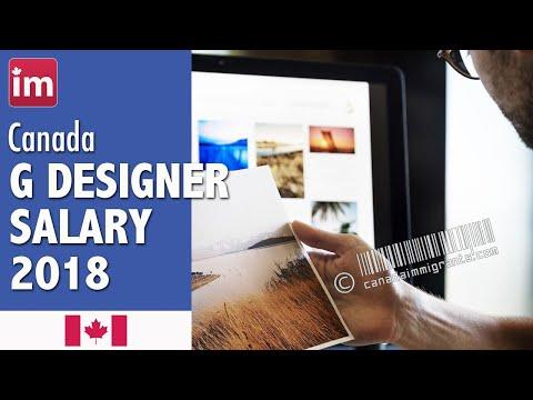 mp4 Graphic Design Jobs In Toronto, download Graphic Design Jobs In Toronto video klip Graphic Design Jobs In Toronto