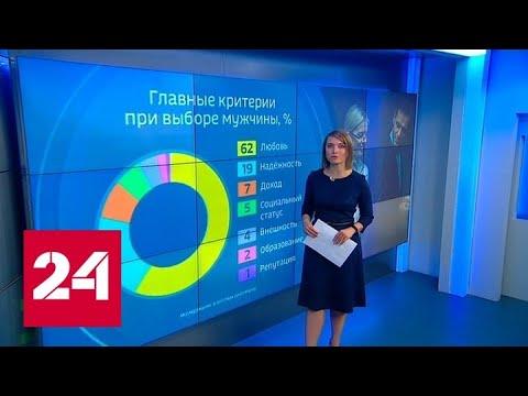 Женщины России: где живут самые алчные - Россия 24