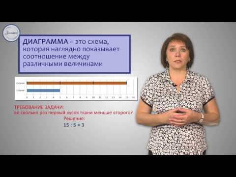 Изображение данных с помощью диаграмм