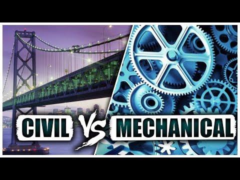 mp4 Industrial Engineering Vs Civil, download Industrial Engineering Vs Civil video klip Industrial Engineering Vs Civil