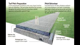 How to Make Cricket Pitch. Rules And Regulations 2018