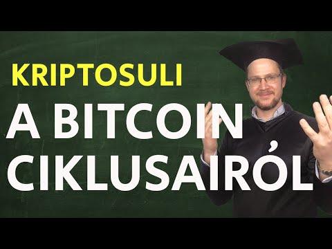 Törvényes bitcoin kereskedési alkalmazás
