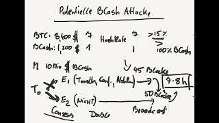 Ein gefährliche Attacke von Bitcoin gegen Bitcoin-Cash (BCash) über die keiner spricht