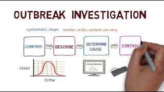 Outbreak Investigation - a step by step approach