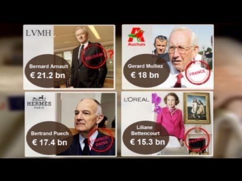 Forbes самые богатые российские звезды