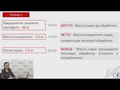 Потери при обработке продуктов I Литвинова
