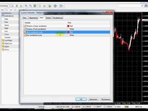 60 sekunden binäre optionssignale