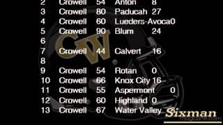 Crowell vs Ira 2014