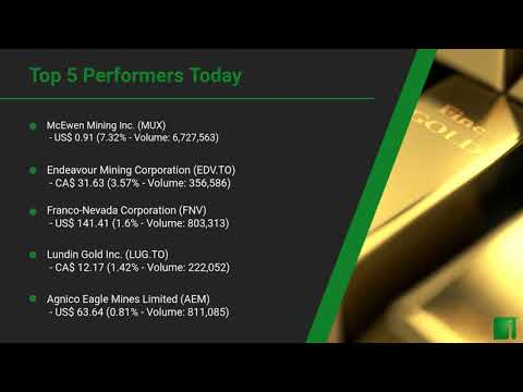 InvestorChannel's Gold Watchlist Update for Thursday, May  ... Thumbnail