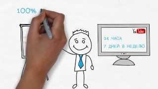 artscribe -  рисованное видео, скрайбинг