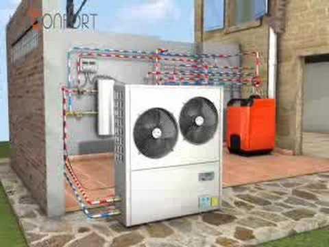 comment installer une pompe a chaleur air air soi meme la r ponse est sur. Black Bedroom Furniture Sets. Home Design Ideas