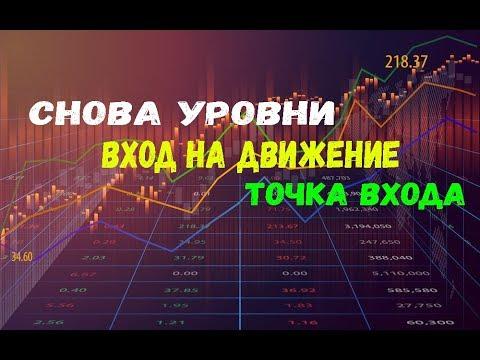 Опционы на биткоин