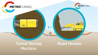 Tunnels and Stations work package