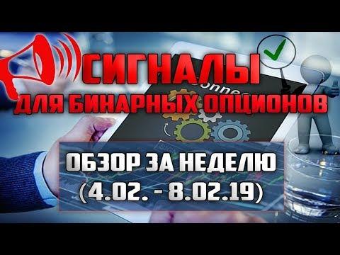 Отзывы брокеров бинарных опционов 2019 в россии
